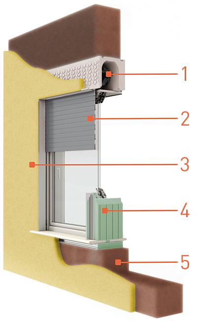 Monoblocco per avvolgibili capelli serramenti - Tipi di finestre ...