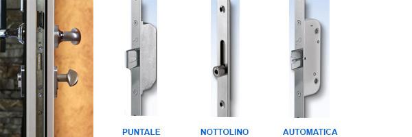 serrature_portoncino