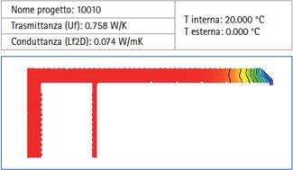 trasmittanza_termica_monoblocco